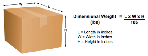 Dimensional Weight Domestic Packages