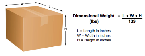 How Do I Calculate Dimensional Weight?