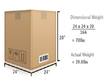 Dimensional Weight Calculation