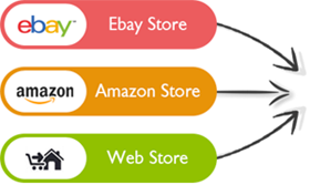 Ecommerce Multichannel Selling Tips