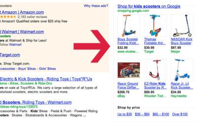 A Key to Google Shopping: Order Fulfillment